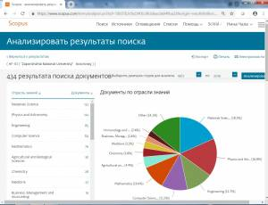 Zaporizhzhia National University has access to Scopus and the Web of Science